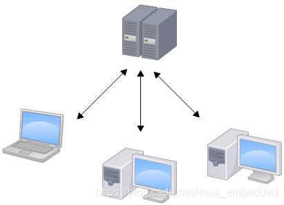 [外链图片转存失败,源站可能有防盗链机制,建议将图片保存下来直接上传(img-TgZrpzaA-1616251474895)(media/ec0b1de73501e448e69dac2b37df70df.jpeg)]