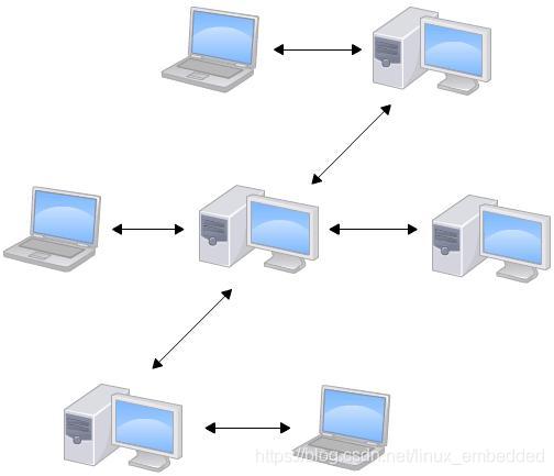 [外链图片转存失败,源站可能有防盗链机制,建议将图片保存下来直接上传(img-AzE1VCAL-1616251474895)(media/6079a201ae304bcf1db739022ecb8a77.jpeg)]