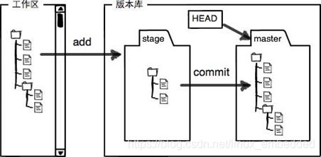 [外链图片转存失败,源站可能有防盗链机制,建议将图片保存下来直接上传(img-hHoMal7U-1616251474914)(media/701e02bf0b2d71ab51b7e2b6aa973d52.jpeg)]