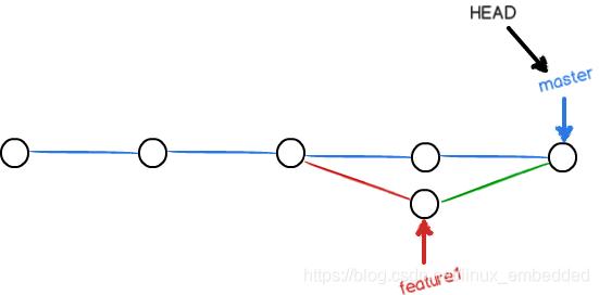 >   [外链图片转存失败,源站可能有防盗链机制,建议将图片保存下来直接上传(img-UhBqmujk-1616251474957)(media/1d4f9895cb768f68ecfc080432477ae9.png)]