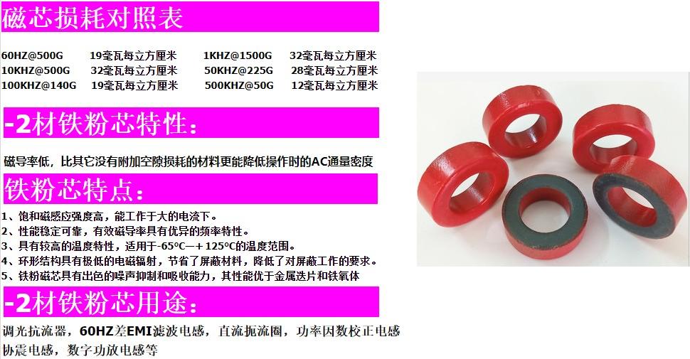 ▲ 电感磁环材料信息