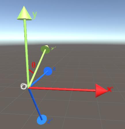 绕x轴旋转θ角图示
