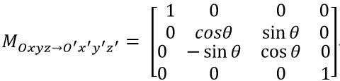 Oxyz绕x轴旋转θ角的推导结果