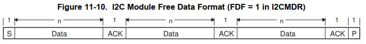 [外链图片转存失败,源站可能有防盗链机制,建议将图片保存下来直接上传(img-hal9HrVN-1616745155847)(DSP28335中的I2C模块应用.assets/image-20210301164114945.png)]