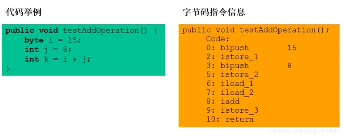 [外链图片转存失败,源站可能有防盗链机制,建议将图片保存下来直接上传(img-KyAhzdyv-1616855476988)(assets/image-20210302084818454.png)]