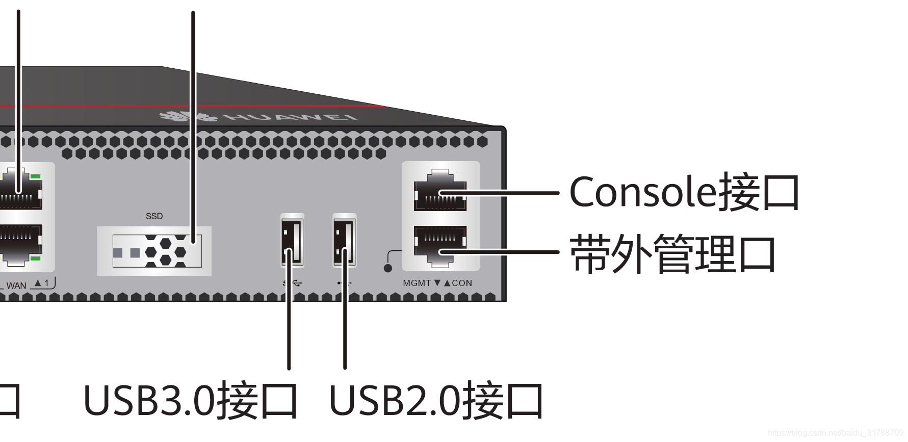 华为防火墙USG6309E开局基础配置之网络设置