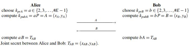 (E:%5CL1%5C%E5%AF%86%E7%A0%81%E5%AD%A6%5C%E6%A4%AD%E5%9C%86%E6%9B%B2%E7%BA%BF%E5%AF%86%E7%A0%81%E4%BD%93%E5%88%B6%5Cecc10.PNG)]