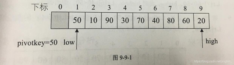 快速排序_1