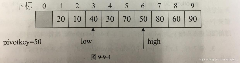 快速排序_4
