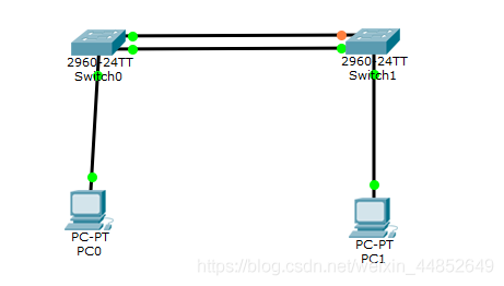 Cisio Packet Tracer交换机扩展实验(交换机堆叠、端口聚合、绑定、DPCP)  实验步骤
