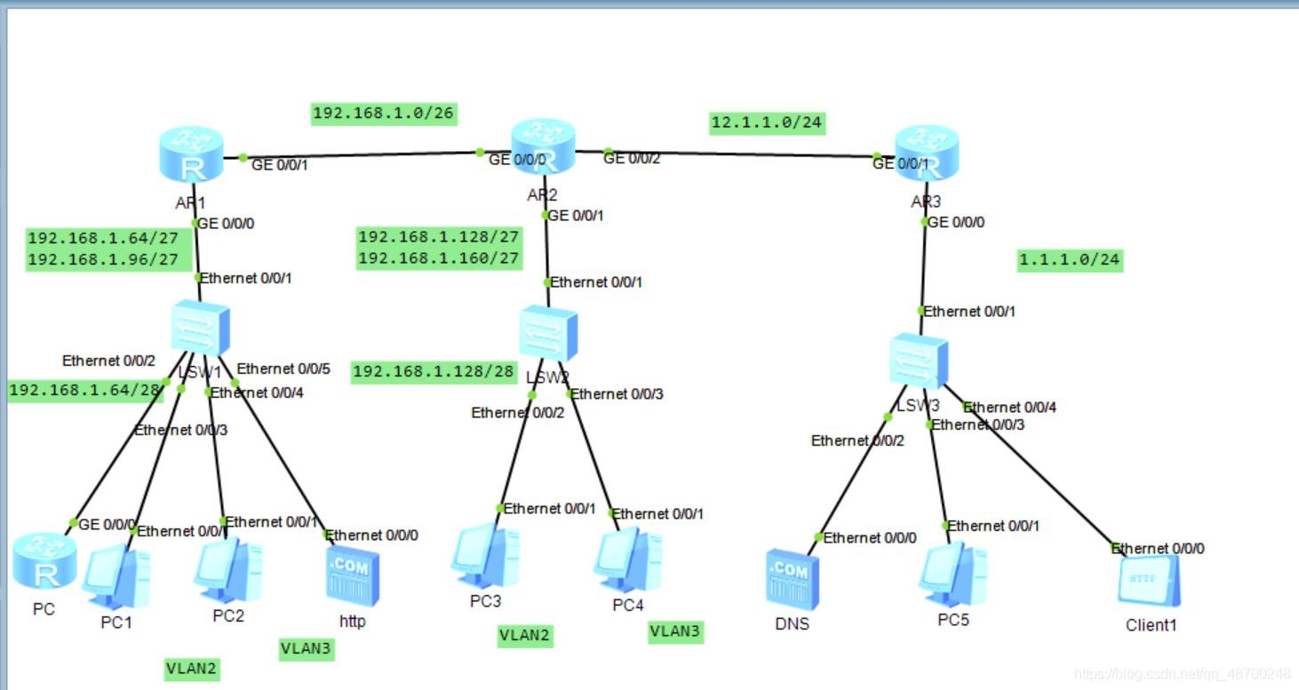 网络安全基础——HLCA综合实验