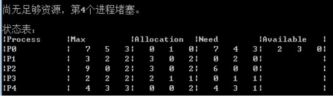 操作系统:银行家算法(C语言代码)详解