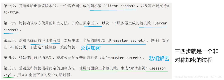 HTTP和HTTPS的区别以及加密方式