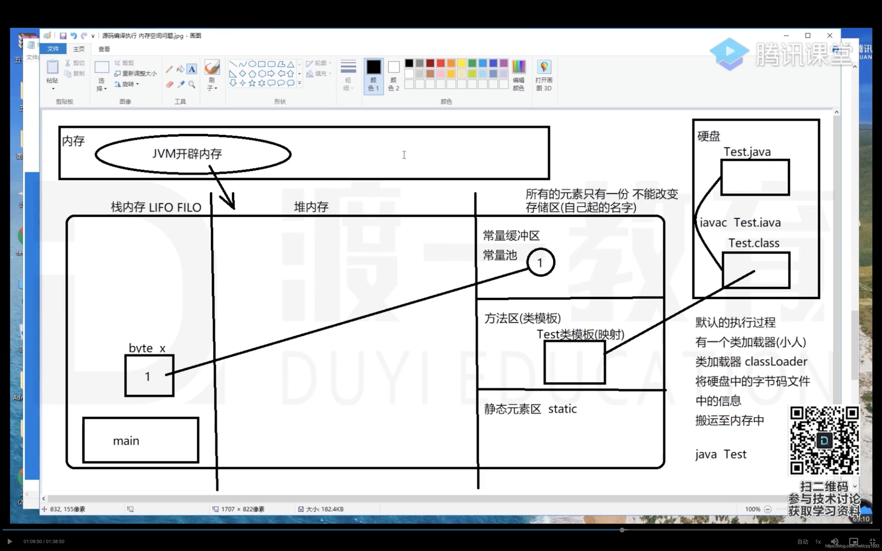 程序编译过程图示