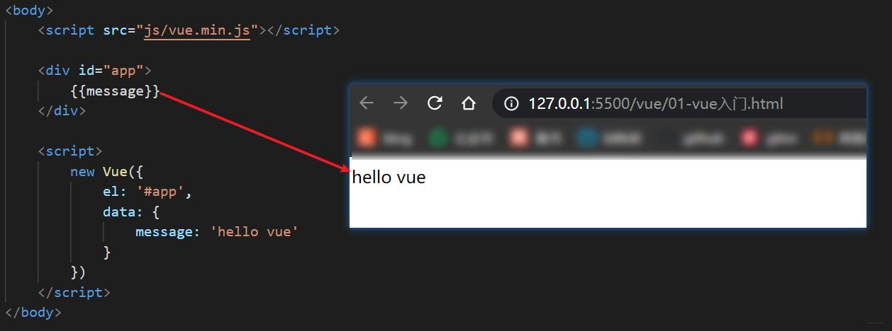 第一个Vue.js应用