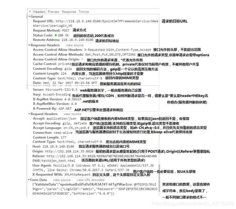 [外链图片转存失败,源站可能有防盗链机制,建议将图片保存下来直接上传(img-uUimZiyF-1617968163931)(从输入一个url到显示.assets/1691409375afa9b0)]