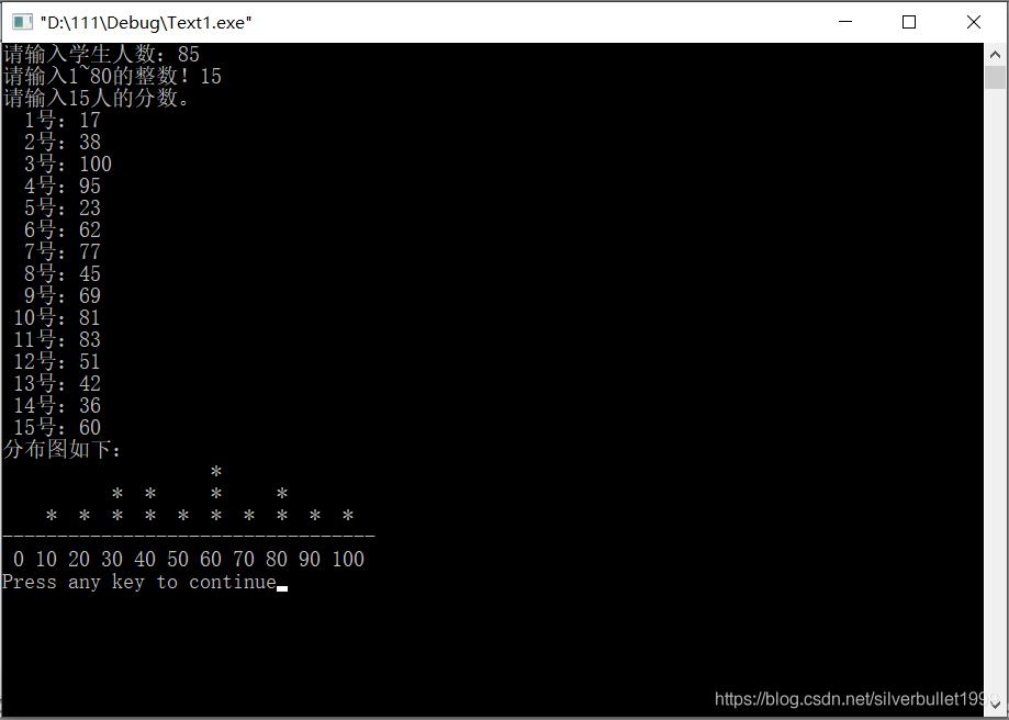 编译环境:VC++6.0