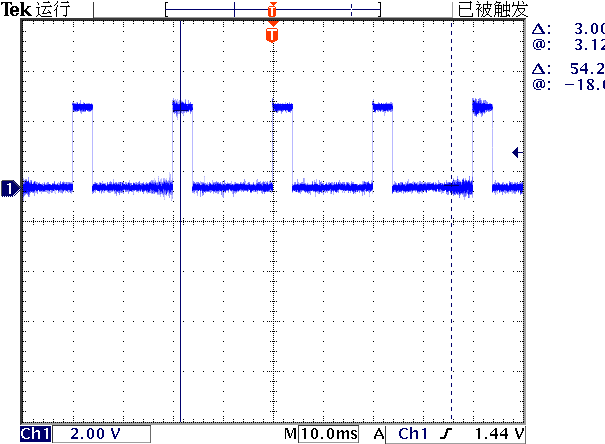 ▲ Pin19 PWM 波形输出
