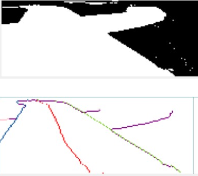 ▲ 拉线处理的过程
