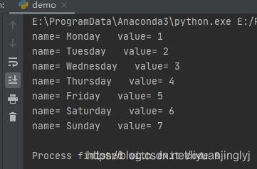 Iterative enumeration