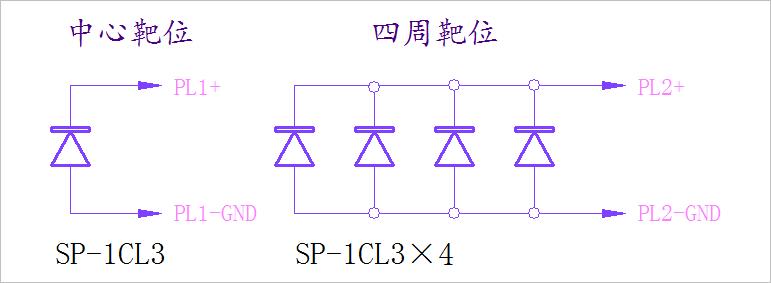 ▲ 两组光电二极管