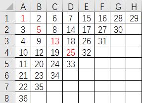 第十一届蓝桥杯大赛软件类省赛第二场python大学组题解(源码+注释)