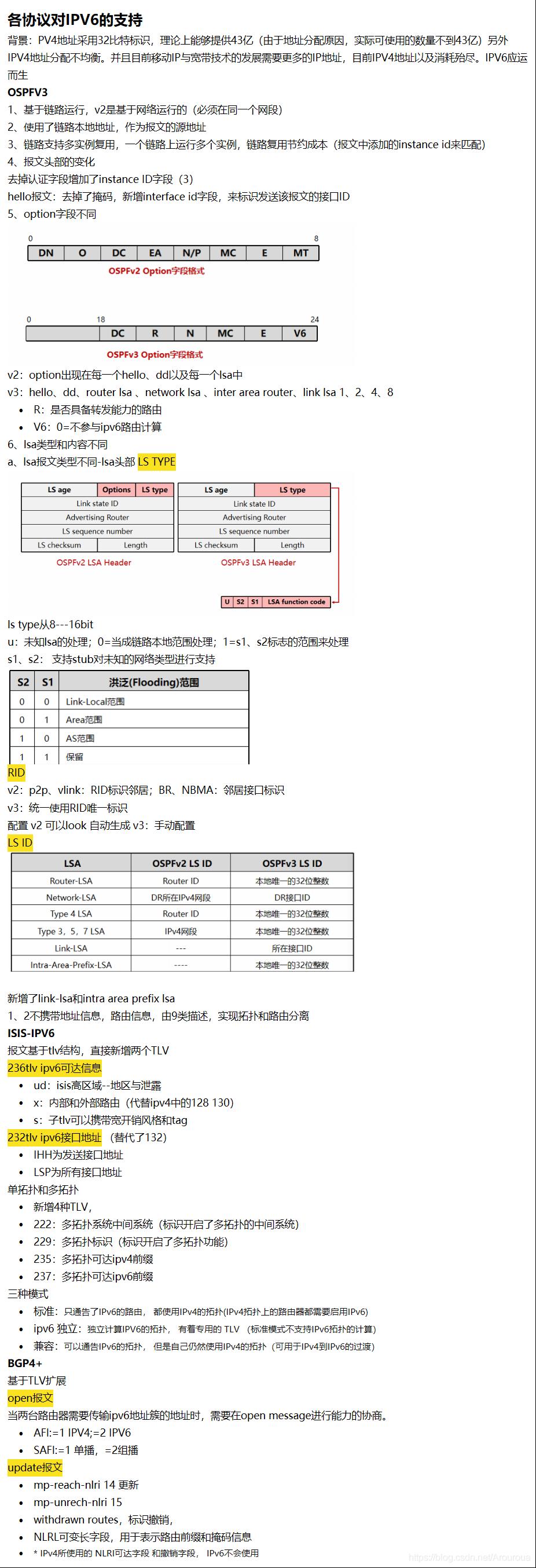 ](https://img-blog.csdnimg.cn/20210418205930466.png?x-oss-process=image/watermark,type_ZmFuZ3poZW5naGVpdGk,shadow_10,text_aHR0cHM6Ly9ibG9nLmNzZG4ubmV0L0Fyb3Vyb3Vh,size_16,color_FFFFFF,t_70)