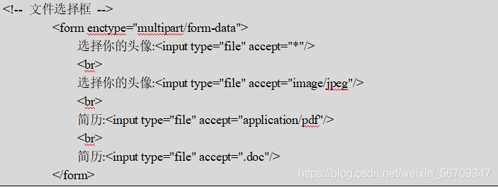 HTML基础知识(2)