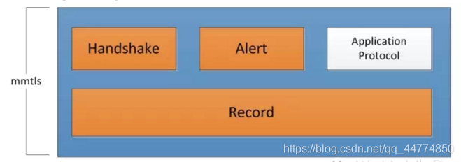 微信加密与登录验证分析