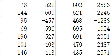 normalization_data