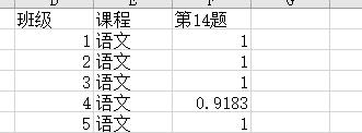 导出的数据格式