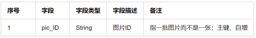 序号字段字段类型字段描述备注1pic_IDString图片ID指一批图片而不是一张;主键、自增