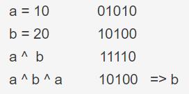 ![a = 10            01010b = 20            10100a ^  b              11110a ^ b ^ a         10100   => b]