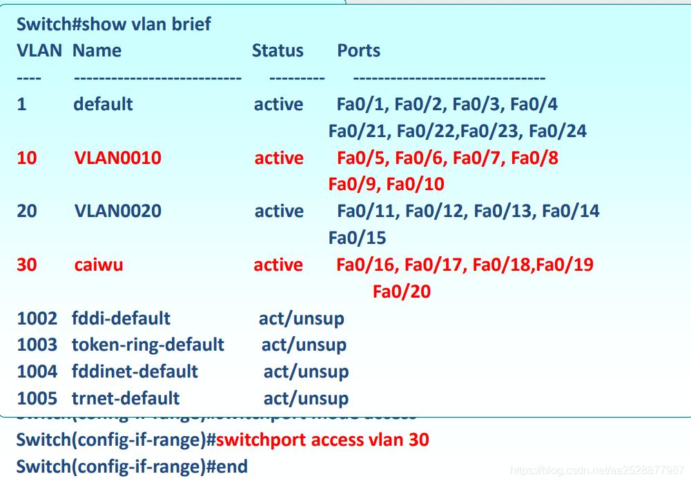 (更新时间)2021年5月3日 网络安全 虚拟局域网VLAN和Trunk