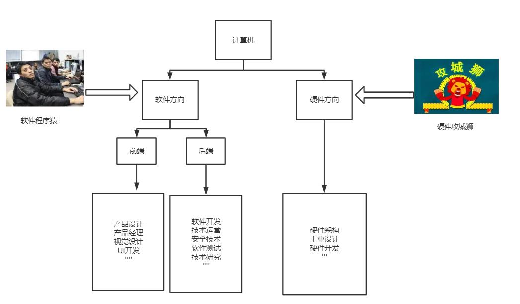 """华为名师揭秘编程界""""网红""""Python"""
