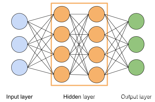 Python-基于卷积神经网络斑马线识别分类,准确率高达99%
