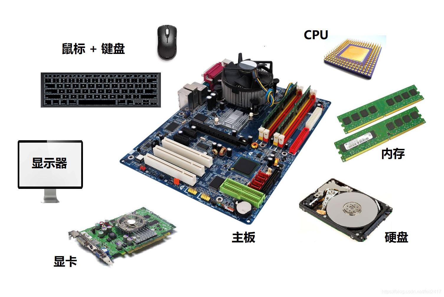 操作系统 - 连接硬件