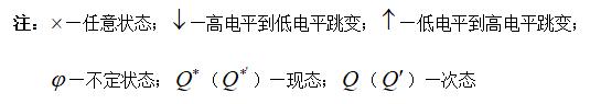 注:—任意状态;—高电平到低电平跳变;—低电平到高电平跳变;—不定状态;()—现态;()—次态