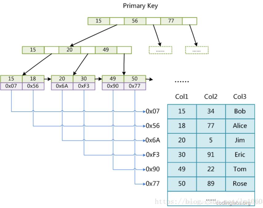 [外链图片转存失败,源站可能有防盗链机制,建议将图片保存下来直接上传(img-aNT5Fp98-1620884626738)(AFC02E2F4DB44003868185B63BDF8708)]