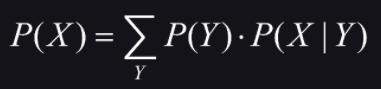 全概率公式