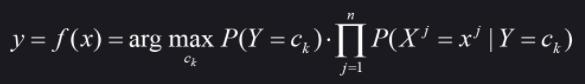 分类器表达式
