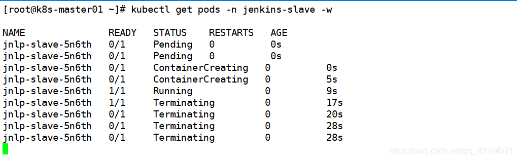 Jenkins 集成k8s 运行Jenkins slave