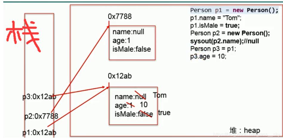 [外链图片转存失败,源站可能有防盗链机制,建议将图片保存下来直接上传(img-pG6WPyKo-1620982949874)(img/1620885797213.png)]