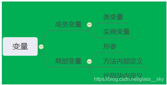 [外链图片转存失败,源站可能有防盗链机制,建议将图片保存下来直接上传(img-6WGybmHu-1620982949878)(img/1620910950651.png)]