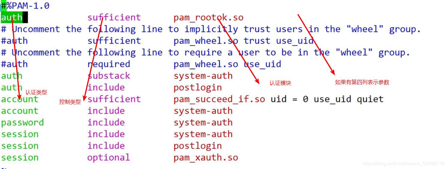Linux基本系统安全及应用!