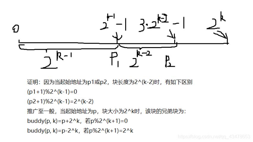 有关回收算法中伙伴块的起始地址求解的证明