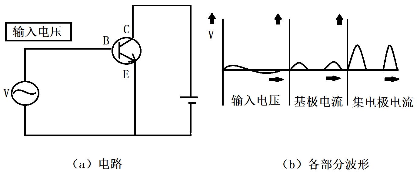 电子放大镜的原理是什么_放大镜的原理是什么图