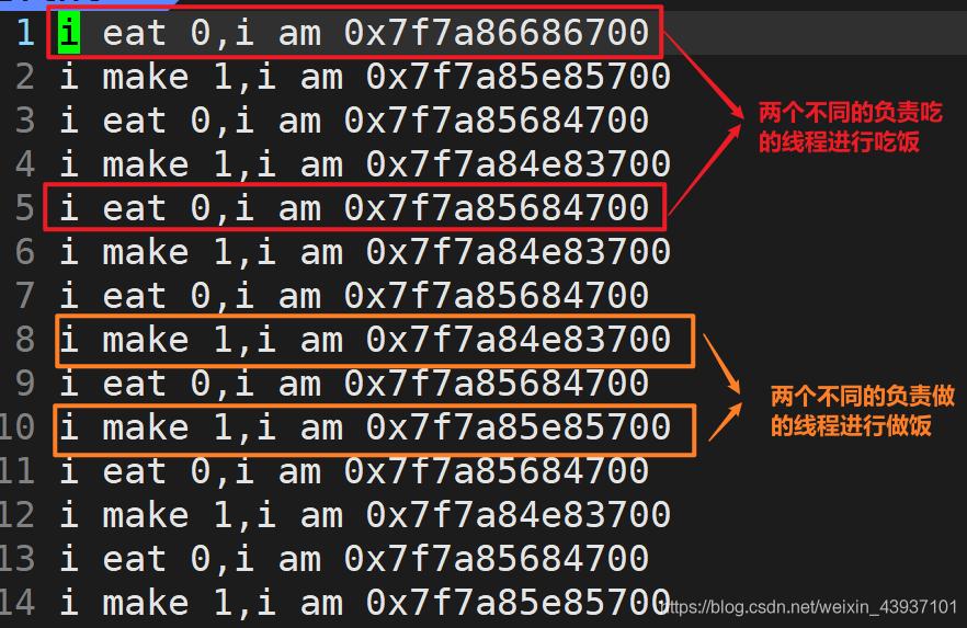Linux:详解多线程(线程同步、信号量和生产者与消费者模型的实现)(三)