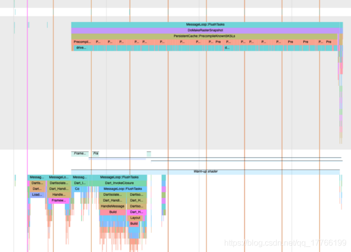 Traces showing precompilation occuring during application launch