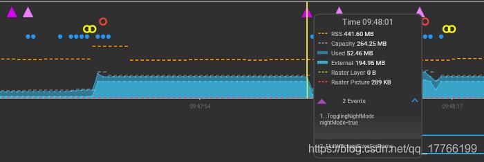Flutter DevTools timeline tab custom memory events